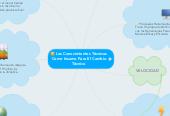 Mind map: Los Conocimientos Técnicos Como Insumo Para El Cambio Técnico