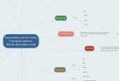 Mind map: Explorando conocimientos  Conceptos básicos.  (Redes de banda ancha)