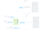 Mind map: Essay Structure