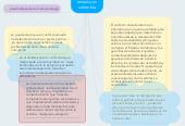 Mind map: el conflicto armado en colombia