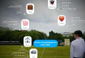 Mind map: Sumon Jirapathanaporn2016-2020