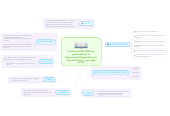 Mind map: Las Normas ISO 9000 son generadas por la InternationalOrganization for Standardization, cuya sigla esISO