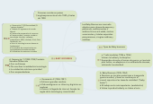 Mind map: BABY BOOMERS