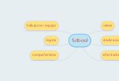 Mind map: futbool