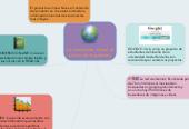 Mind map: La revolución virtual el precio de lo gratuito