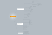 Mind map: Operaciones Pasivos