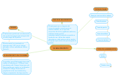 Mind map: EL BALONCESTO