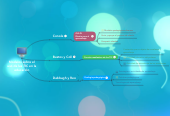 Mind map: Modelos sobre eluso de las TIC en laeducación
