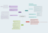Mind map: Eastern Approaches to aUnified Reality