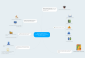 Mind map: Algunos desafíos de la educación básica en el lumbral de nuevo milenio