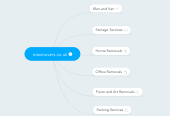 Mind map: maxmovers.co.uk