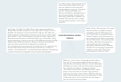 Mind map: CONTROVERSIAL MUSIC VIDEOS