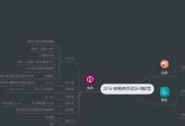 Mind map: 2016 崛碼網頁設計速成營