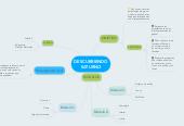 Mind map: DESCUBRIENDOSATURNO