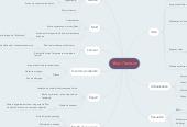 Mind map: Vive l'amour