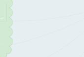 Mind map: Trabajo Colaborativo