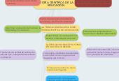 Mind map: LA TECNOLOGÍA EDUCATIVA COMO TEORÍA CIENTÍFICA DE LA EDUCACIÓN