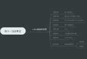 Mind map: 附小-洽談事宜