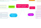 Mind map: Problemas Frecuentes de Pre - Impresión.