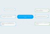 Mind map: servicios que nos brinda la redcedia