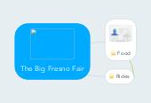 Mind map: The Big Fresno Fair