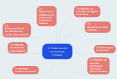 Mind map: 3.-Sistemas de ecuaciones lineales