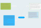 Mind map: Underground River