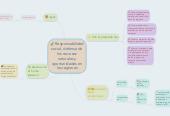 Mind map: Responsabilidad social, defensa de los recursos naturales y oportunidades en las regiones
