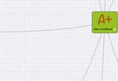 Mind map: พันธะทางสังคมอ