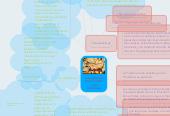 Mind map: Características de la filosofía y sus divisiones.