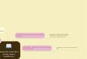 Mind map: Pasos para aprender a escribir textos académicos