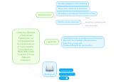 Mind map: Didáctica Generaly DidácticasEspecíficas: Lacomplejidad desus relaciones enel nivel superior.Compilado porMaría MercedesCivarolo y SoniaGabrielaLizarriturri.