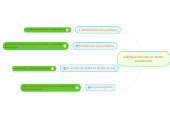 Mind map: elaboracion de un texto academico