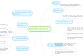 Mind map: Estadística Discriptiva