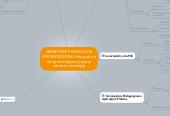Mind map: AMBIENTES PESSOAIS DEAPRENDIZAGEM: Uma práticade aprendizagem pessoalaliada à tecnologia