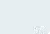Mind map: ESCREVER UM LIVRO SOBRE A FUNÇÃO SOCIAL DO CONTRATO (relevante tema jovem ainda não lapidado no ordenamento jurídico brasileiro, à espera de um divisor de águas doutrinário)