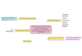 Mind map: Psychoneuroimmunology -the study of the interaction between psychological processes and the nervous and immune systems of the human body