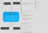 Mind map: PROPUESTA GESTIÓN DELCONOCIMIENTO: SEPROPONE LA REINGENIERÍAA LA PLATAFORMA SIRA