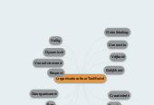 Mind map: Organisatiecultuur TaxModel