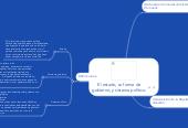 Mind map: El estado, su forma de gobierno, y sistema político.