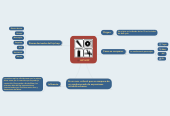 Mind map: HIP HOP