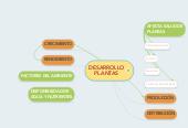 Mind map: DESARROLLO PLANTAS