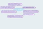 Mind map: XOLOITZCUINTLES