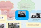 Mind map: Ginzburg, Moisés Jakolevich