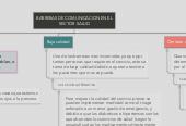 Mind map: BARRERAS DE COMUNICACION EN ELSECTOR SALUD