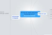 Mind map: Réunion du comité de direction  Quel projet choisir ? (https://goo.gl/sDD58T)