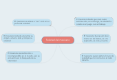 Mind map: Soledad del mexicano