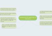Mind map: Constitución del caracter de los mexicanos