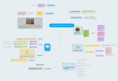 Mind map: ADMINISTRACIÓN DE DOCUMENTOS