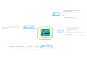 Mind map: ARDUINO